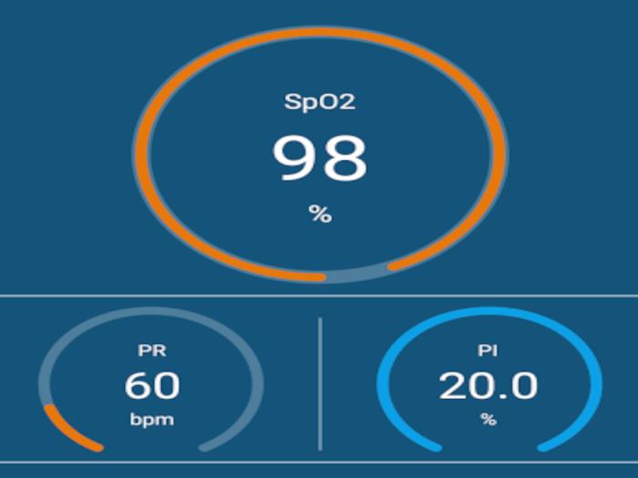 Oximeter Apps