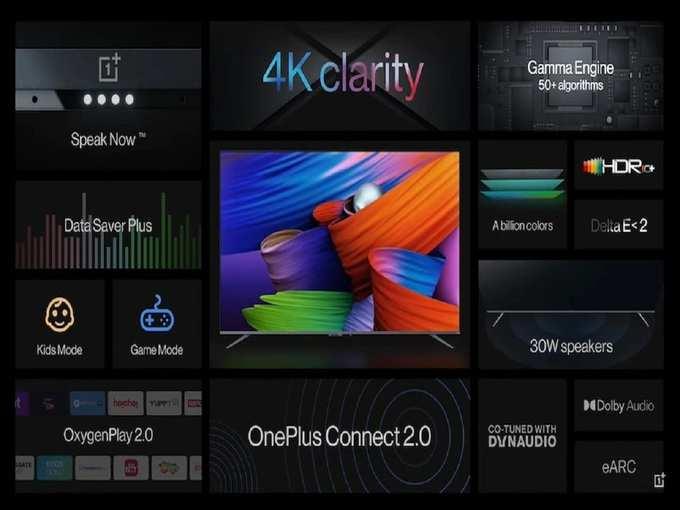 OnePlus TV U1S Series Model Launch Price Features 1