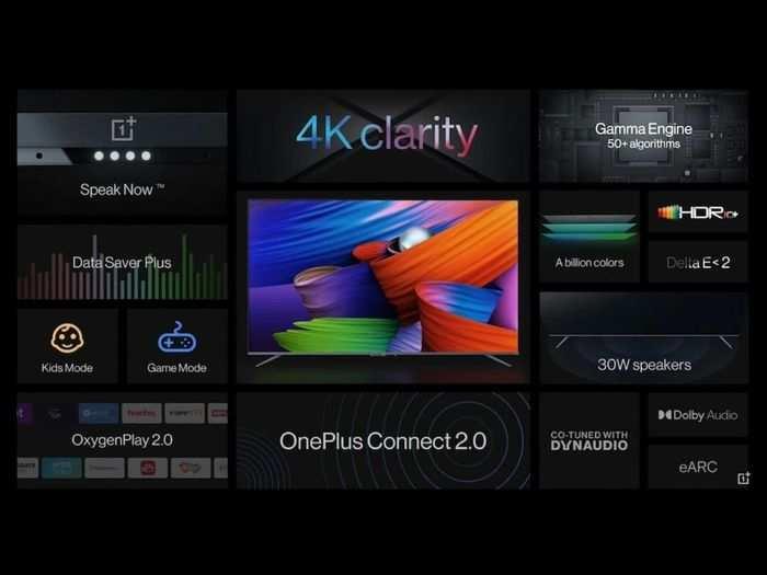oneplus TV (3)