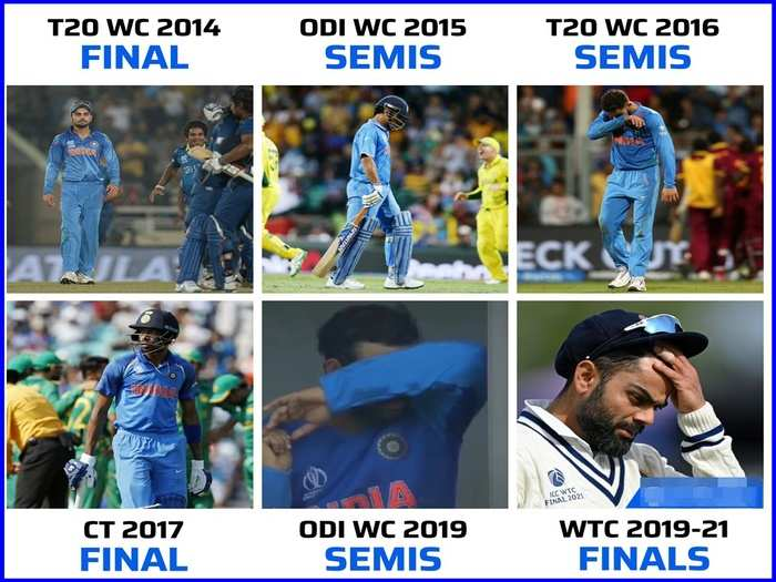 India in icc events