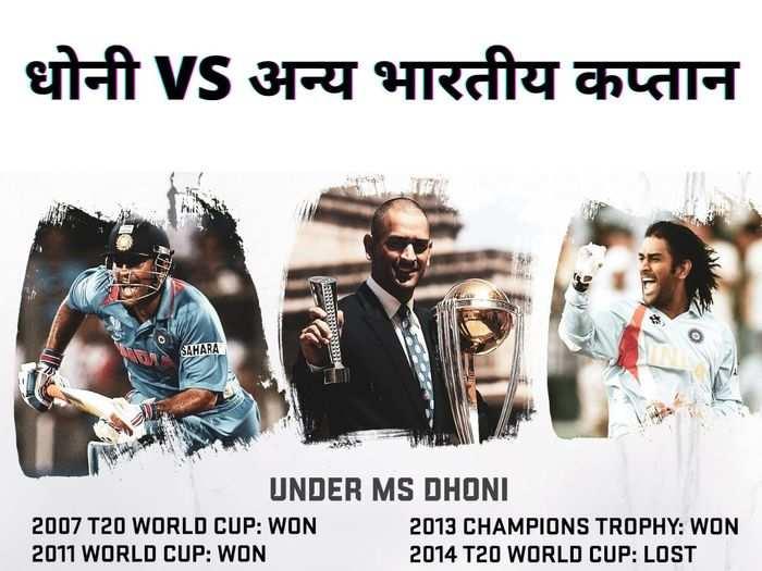 TEAM INDIA IN ICC EVENTS UNDER DHONI CAPTAINCY