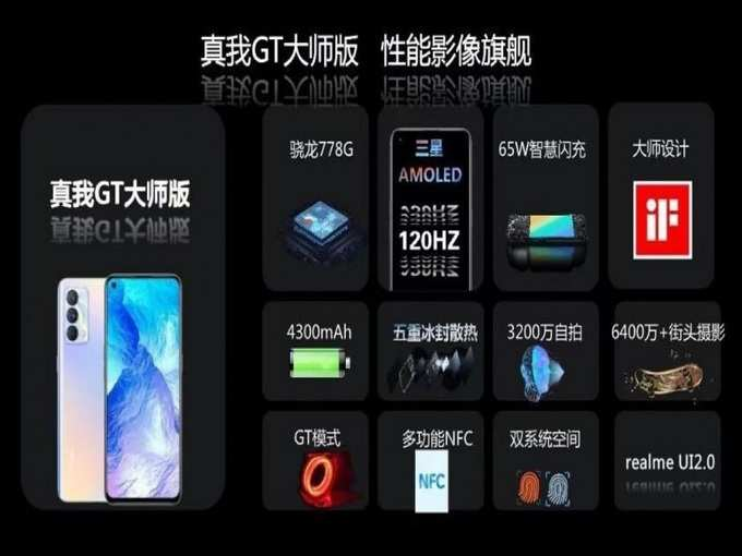 Realme GT Master Edition Launch Date Price Specs 1