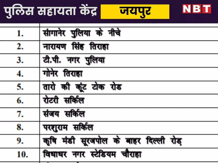 rajasthan news live update - 2021-09-25T175936.814