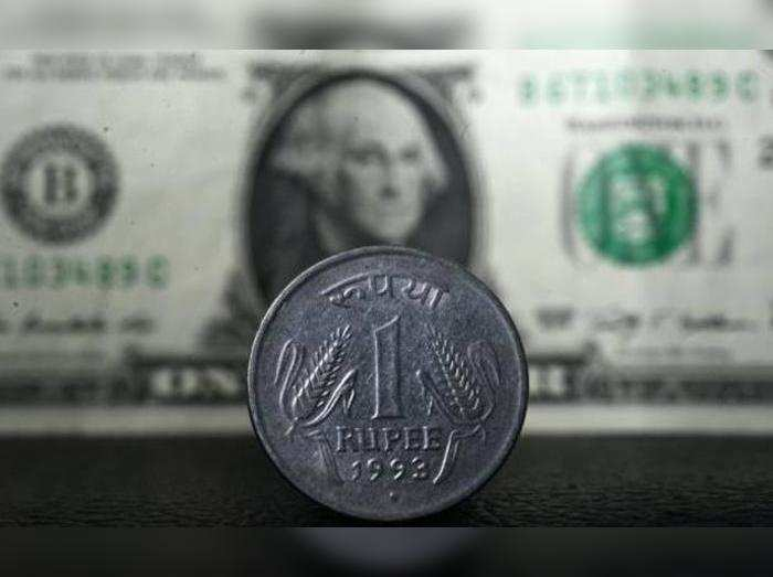 Rupee vs US Dollar